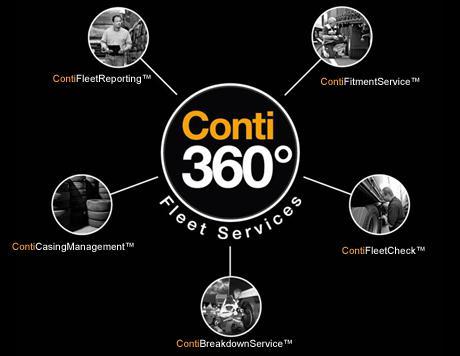 Conti360.docx.jpg